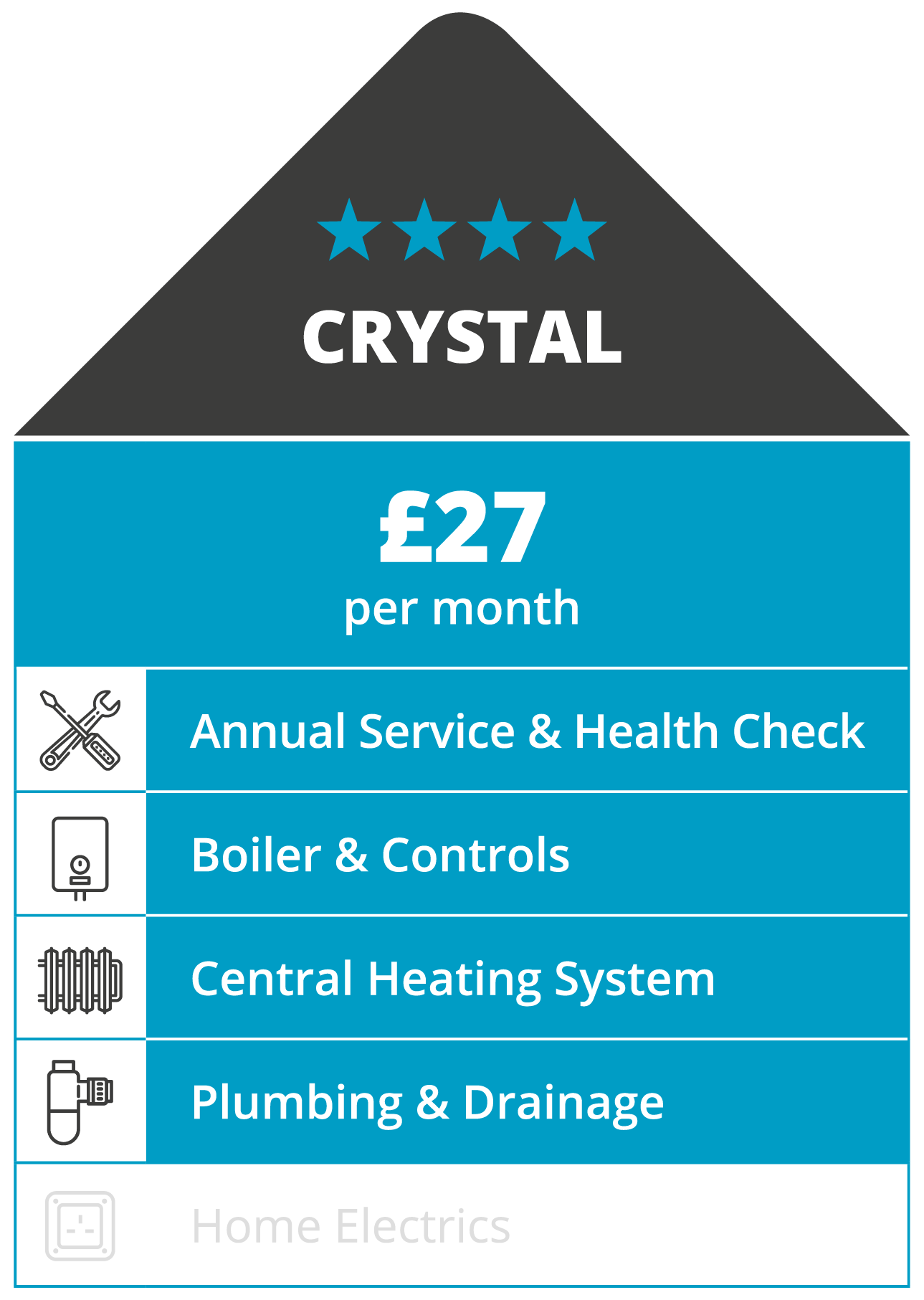 A C Wilgar – Emergency Plumber - Free Homecare cover with every new ...
